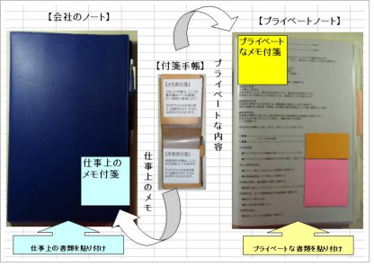 お金のソムリエのアナログクラウド手帳術.jpg